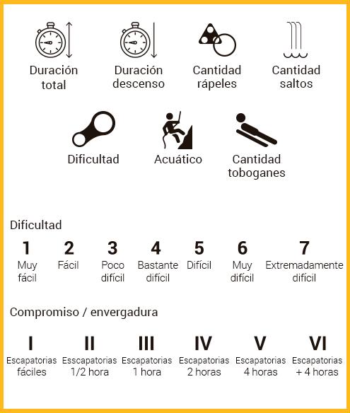 infografia-barranquismo-guies la vall