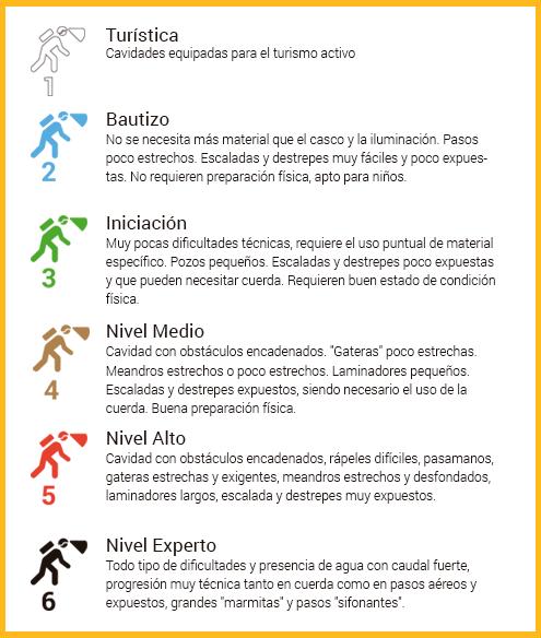 infografia-espeleologia-guies-la-vall