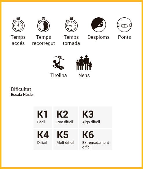 infografia vies ferrades-guies-la-vall