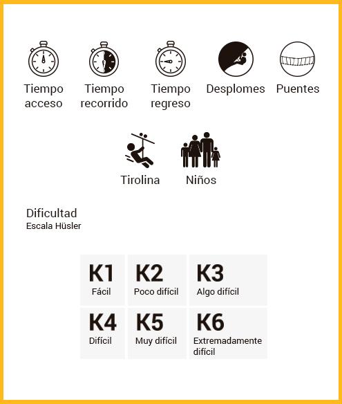 infografia vias ferratas - guies la vall