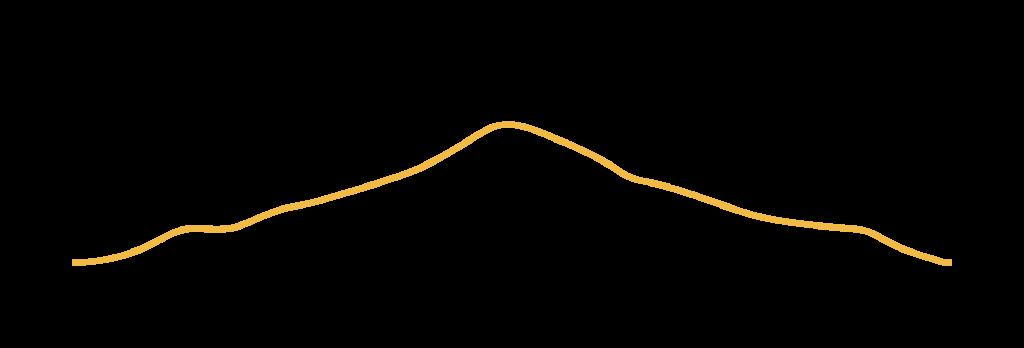 perfil puigmal - ascencions- guies la vall